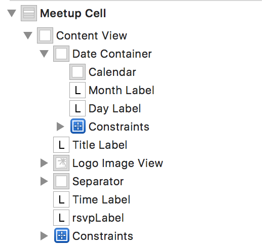 Meetup cell's content view arrangement; month, date, title, time and location, rsvp number
